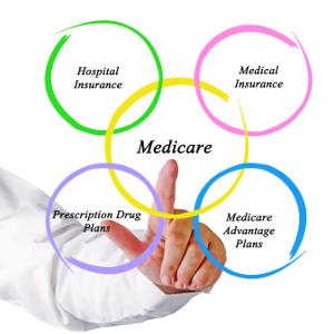 Medicare Advantage Open Enrollment: Was Your Senior's Doctor Dropped?