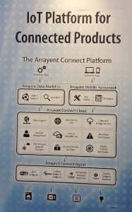 internet of things platform