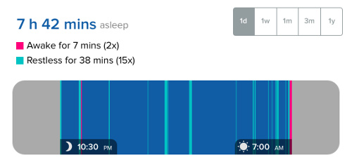 sleep tracking from fitbit